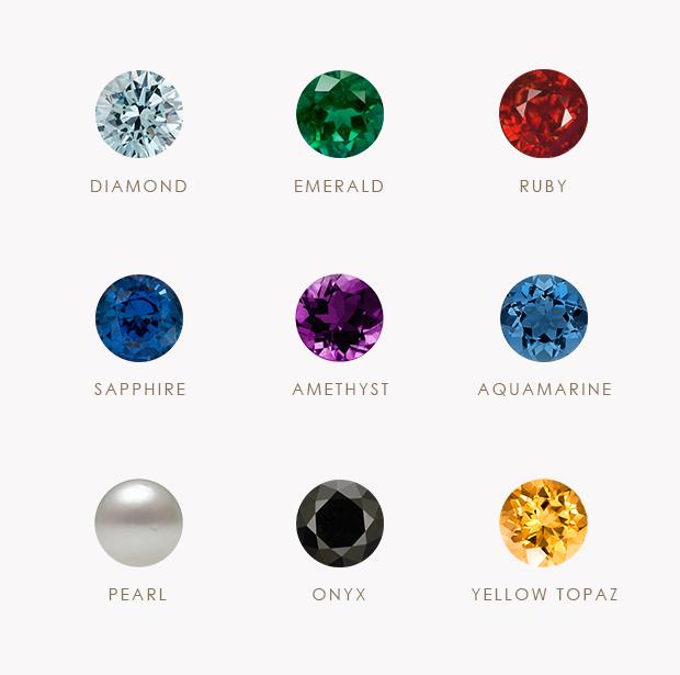 Gemstone Options